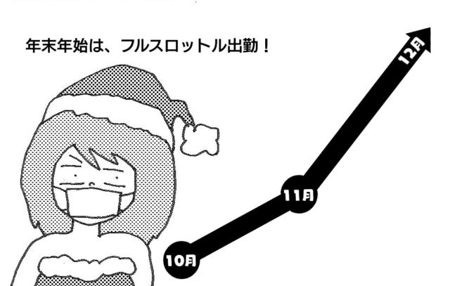 【風俗嬢の忙しさ】10月から12月