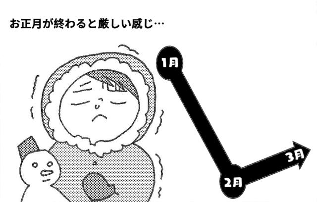 【風俗嬢の忙しさ】1月から3月