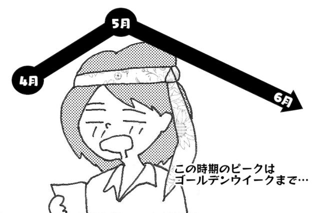 【風俗嬢の忙しさ】4月から6月