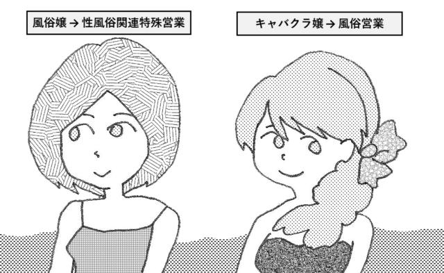風俗嬢と風営法(風適法)の関係